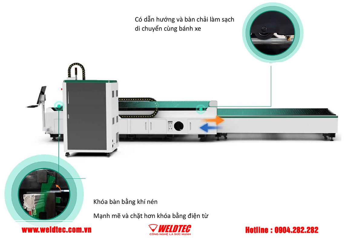 E-klassy Laser, Bàn Chuyển đổi, Khung đúc-4