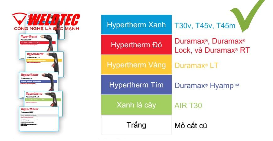 Phu Kien Cat Plasma Chinh Hang Weldtec-min